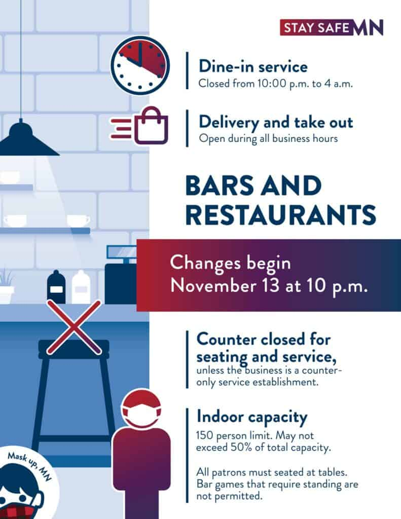 Stay Safe Graphic Bars and Restaurants